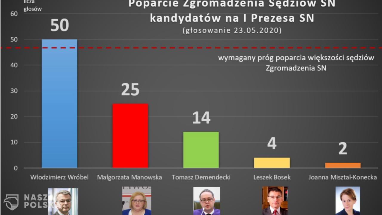 """Kłopoty z matematyką Stowarzyszenia Sędziów Polskich """"IUSTITIA"""""""