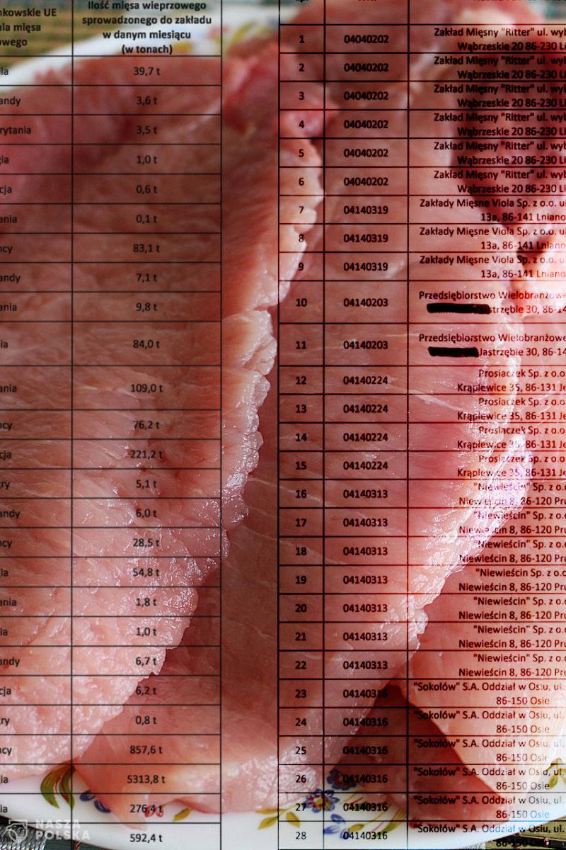 [MAMY DOWODY!] Zachodnia wieprzowina zalewa nasz rynek. Sprawdź które zakłady to robią!